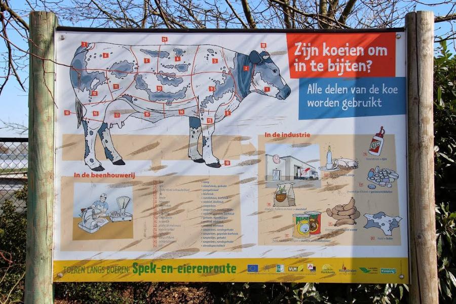 Infobord Spek & Eierenroute